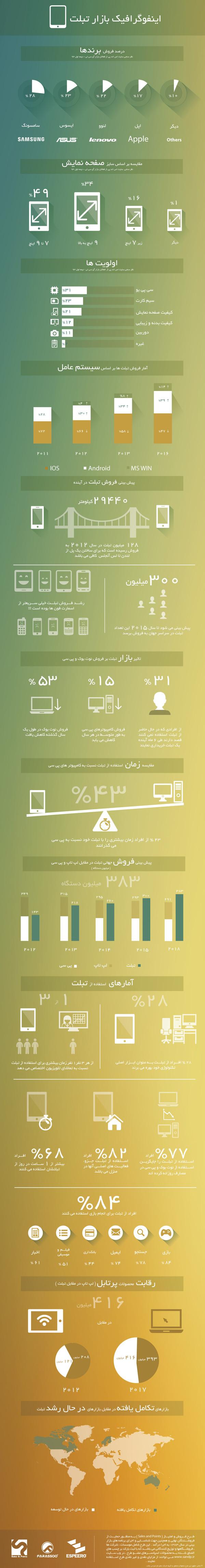 TabletInfographic.jpg