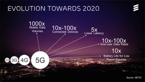 Ericsson-5G.jpg