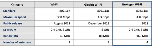 giga-wi-fi-802.11ax.jpg